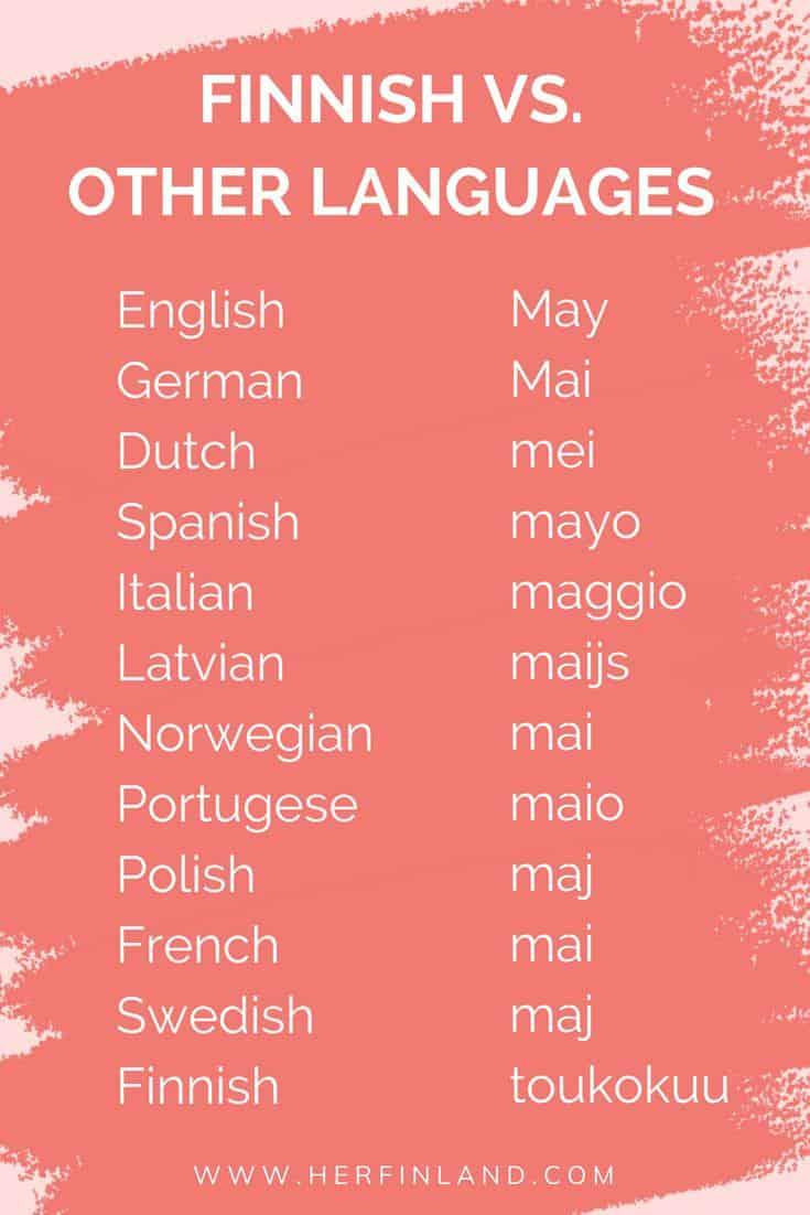 Quick Guide To Finnish Language Basics Her Finland